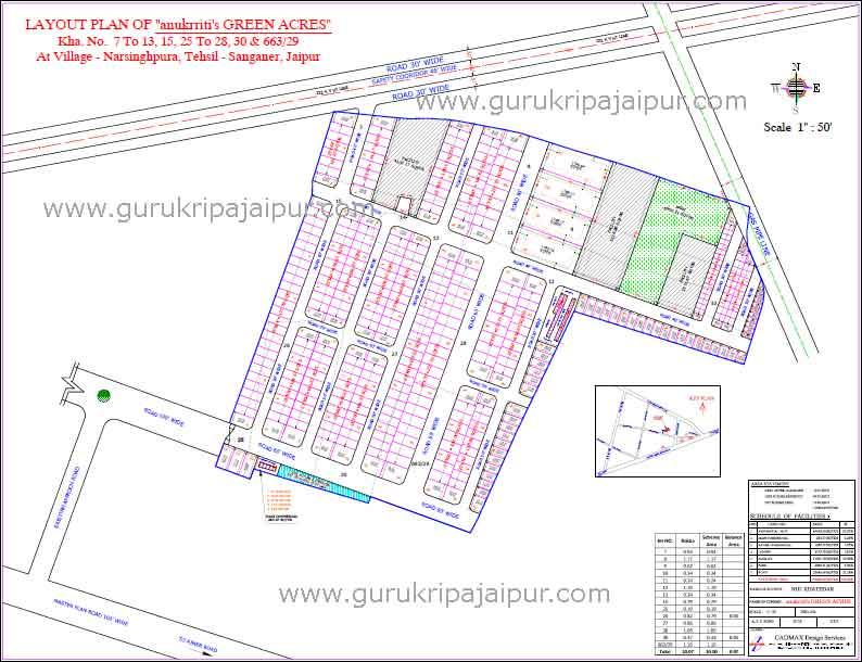 anukrriti green acres, plots ajmer road jaipur